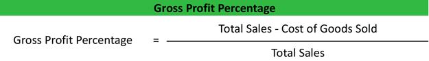 Gross Profit Definition