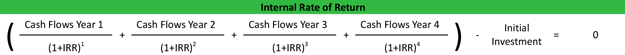 Internal Rate of Return Example