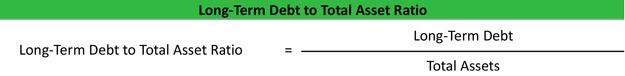 Long-term Debt Ratio