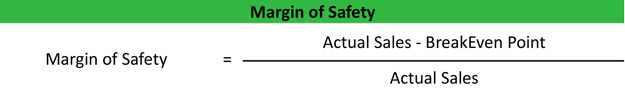 Margin of Safety Formula