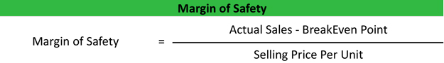 Margin of Safety Ratio