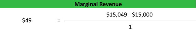 Marginal Revenue Example