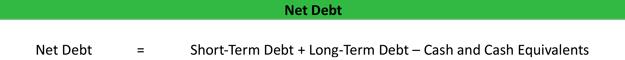 Net Debt