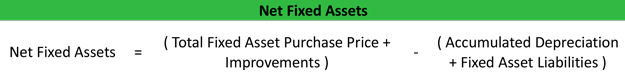 Net Fixed Assets Formula