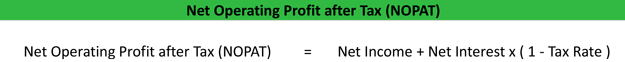 NOPAT Equation Using Net Income