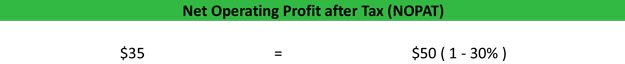 NOPAT Example Using Operating Profit Equation