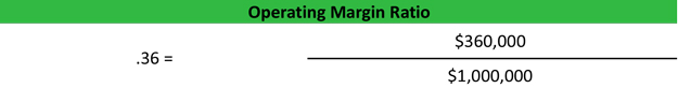 Operating Margin Ratio Formula