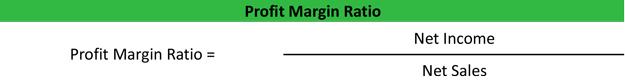 Profit Margin Ratio