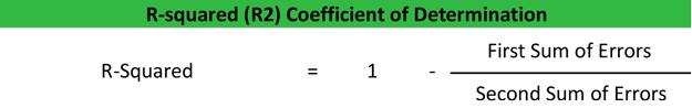 R-Squared Formula and Equation