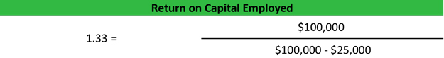 Return on Capital Employed Calculation