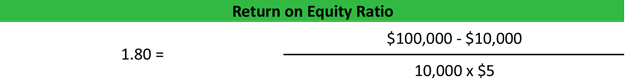 Return on Equity Ratio Formula