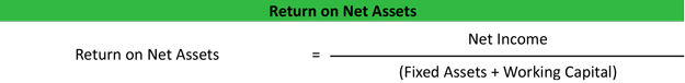 Return on Net Assets (RONA)