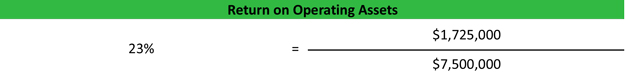 Return on Operating Assets Formula