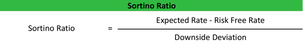 Sortino Ratio Formula