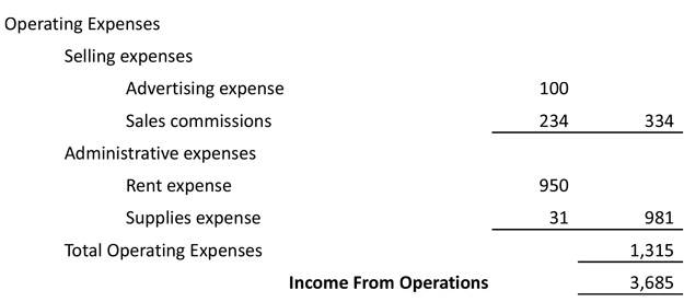 Multi Step Income Statement Example  Template
