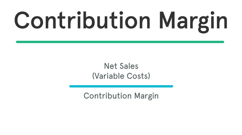 Contribution Margin Ratio Formula Per Unit Example Calculation