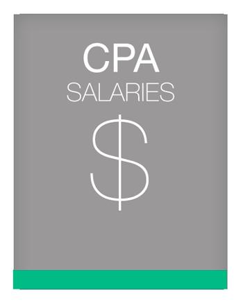 cpa-salary