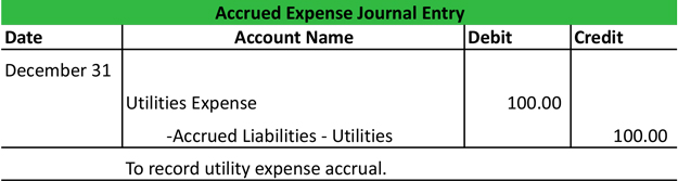 accrued expense journal entry my accounting course