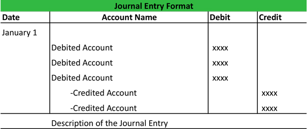 Journal Entry Format My Accounting Course