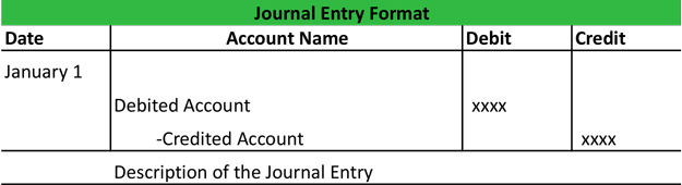 Journal entry format my accounting course for Double sided journal entry template
