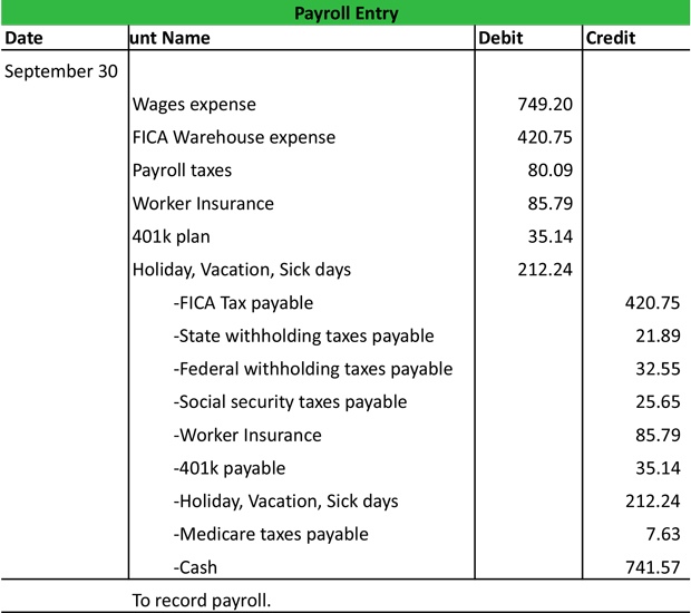 payroll journal entry example explanation my accounting course