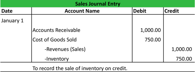Sales Journal Entry